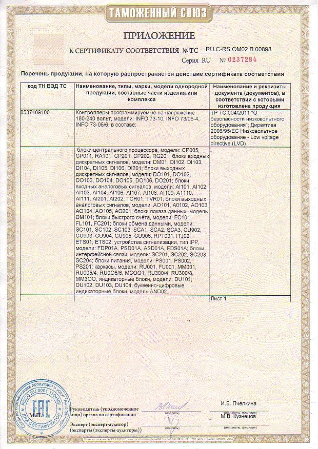 sertifikat sootvetstvija